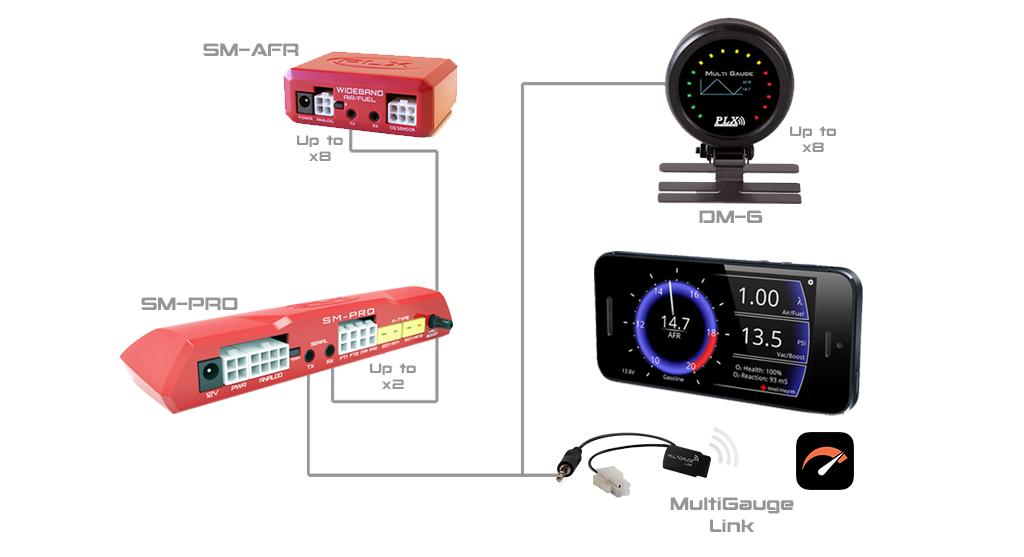 PLX MultiGauges and Sensors